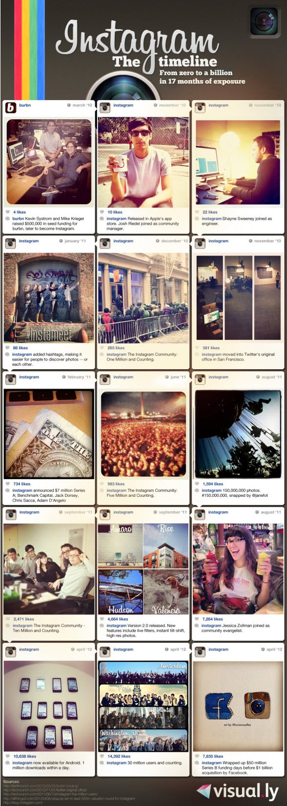 Instagram-2012-Infographic-Facts-Figures-and-statistics